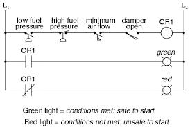 permissive and interlock circuits ladder logic electronics