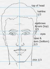 7 best the face images on pinterest face drawing tutorials face