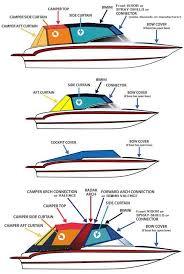 monterey boats factory original oem canvas u0026 covers bimini