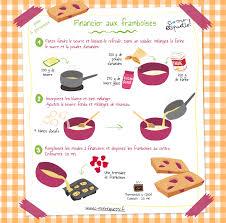 recette de cuisine enfant recettes de cuisine pour enfants 100 images recette de
