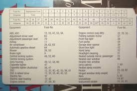 bmw z3 fuse box diagram bmw wiring diagrams for diy car repairs