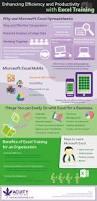 How Use Excel Spreadsheet Spreadsheet Battle Excel Vs Google Cogniview Microsoft Vs