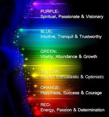 List Of Colours And Their Meanings 212 Best Bos Colors U0026 Candles Images On Pinterest Magick