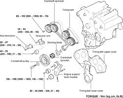 2001 hyundai santa fe alternator replacement repair guides engine mechanical components timing belt front