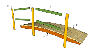 Free Plans For Making Garden Furniture by Backyard Bridges Garden Bridge Plans Free Free Garden Plans