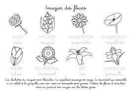 Coloriage à imprimer  Imagier des fleurs