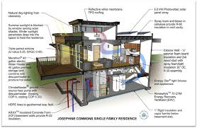 awesome home design elements contemporary amazing design ideas