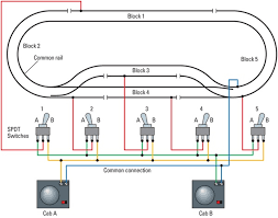 how to wire a layout for two train operation modelrailroader com