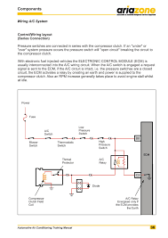 wiring sanden 508 ac pressor in ls ls1tech camaro and best