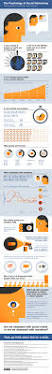 psychology of social networking infographic psychology