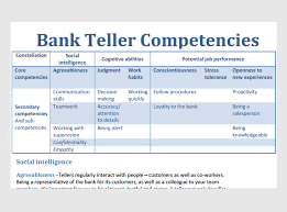 Resume Objective For A Bank Teller Bank Teller Competencies What You Need To Get The Job Jobtestprep