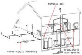 Free House Plans With Material List Amazing Plumbing Blueprints For My House 5 Free Tiny House Plans
