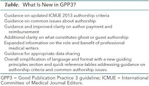 good publication practice for company sponsored research gpp3
