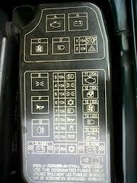 mitsubishi lancer fuse box diagram mitsubishi lancer radio wiring