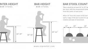 what is the height of bar stools bar stool height architecture and home tokumizu bar stool height