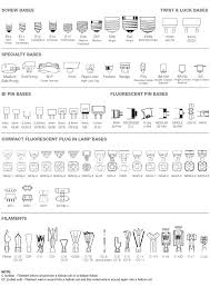 different light bulb bases chart of light bulb shapes sizes types infographic eletrical