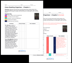dr jekyll and mr hyde study guide from litcharts the creators
