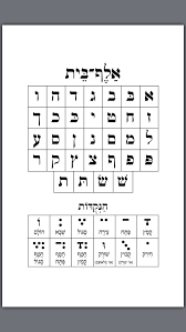 chabad siddur alef bet chabad siddur hebrew study school