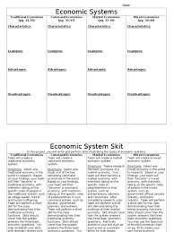 2 1 economic systems worksheet economic system market economy