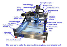 Cnc Woodworking Machines South Africa by Book Of Woodworking Cnc Kit In South Africa By Emily Egorlin Com