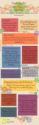 best 25 essential oils guide ideas on pinterest doterra