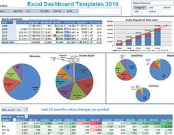 Excel Project Dashboard Templates Project Management Dashboard Template Excel