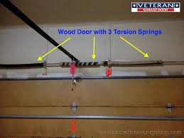 Garage Door Counterbalance Systems by Garage Door Springs 2 Best Home Theater Systems Home Theater