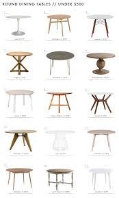 White Round Dining Table Ikea by Furniture Saarinen Style Tulip Table Docksta Table Ikea White