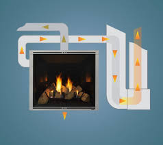 Majestic Fireplace 36bdvrrn by Majestic Fireplace Inserts Choice Image Home Fixtures Decoration