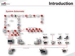 house alarm wiring diagrams pdf water pumps types diagram