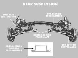 car front suspension forward control corvair primer