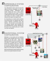 wiring diagram simplex fire alarm diagrams winkl