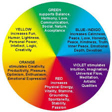 paint color and mood the psychology of color choices affecting mood through paint colors