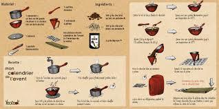 nom des ustensiles de cuisine impressionnant les ustensiles de cuisine avec delightful nom des