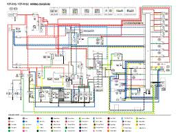 smart cdi wiring diagram smart wiring diagrams instruction