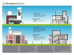 psp architects sridhars residence sustainability study psp
