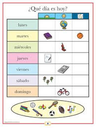 reflexive verbs chart not all verbs are regular in spanish