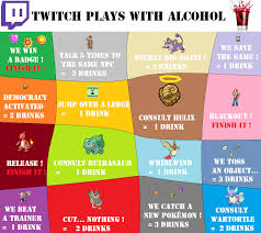 Man On A Ledge 2 Twitch Plays Pokemon Know Your Meme - twitch plays with alcohol twitchplayspokemon