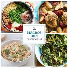 macros diet meal plan eatingwell