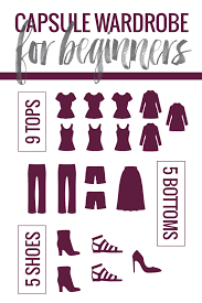 Wardrobe Online Shopping How To Start A Capsule Wardrobe A Guide For Beginners Pinch Of Yum
