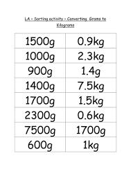 changing g kg m ml cm m km differentiated sorting by bumpkinbeki