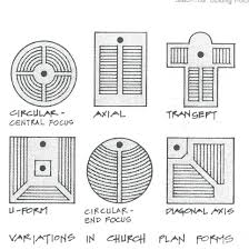 Catholic Church Floor Plans by Church Building Plans Church Plan 126 Lth Steel Structures