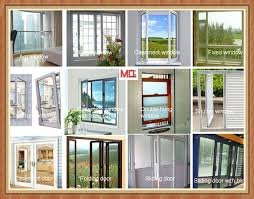 Window For Home Design Captivating Decor Windows Types Home