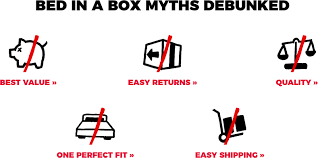 mattress firm black friday deals firm u0027s position on u0027bed in a box u0027 dontgetboxedin