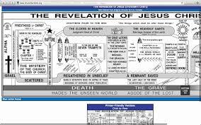 blue letter bible tutorial youtube
