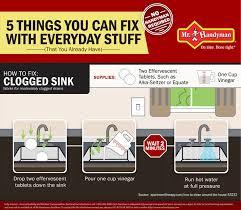 Bathroom Sink Keeps Clogging Bathroom Slow Draining Kitchen Sink - Clogged bathroom sink