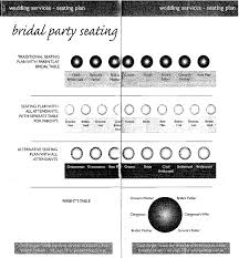 wedding ceremony seating wedding ceremony how to plan tbrb info tbrb info