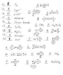 science worksheets for 6th grade worksheets