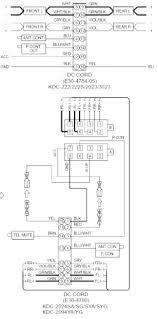 wiring diagram for kenwood car stereo readingrat net showy
