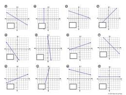 linear equations from point slope form matching activity
